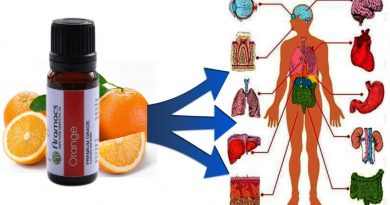 5 Reasons Why Every Home Needs A Bottle Of Orange Essential Oil